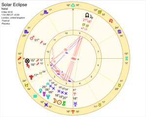 Solar Eclipse, March 9 2016,