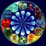 an artistic image of the wheel of the zodiac