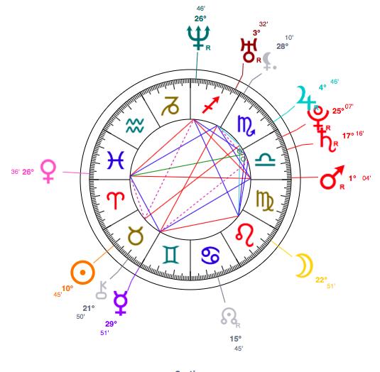 astrology chart of Jamie Dornan