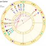 Jonathan Cainer birth chart