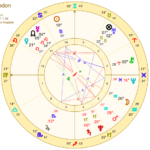 Wimbledon astrology